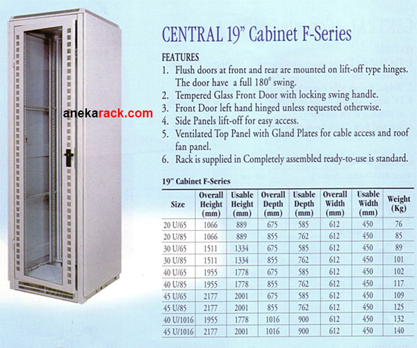Aneka rack server close rack jakarta indonesia for Standard electrical service sizes