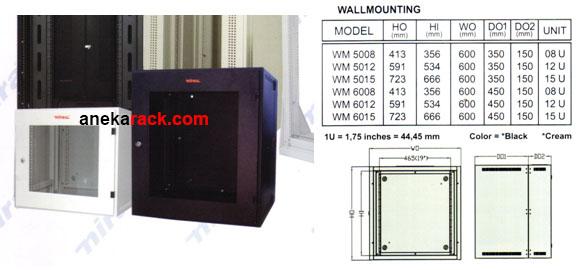 Aneka Rack Server Wallmount Rack